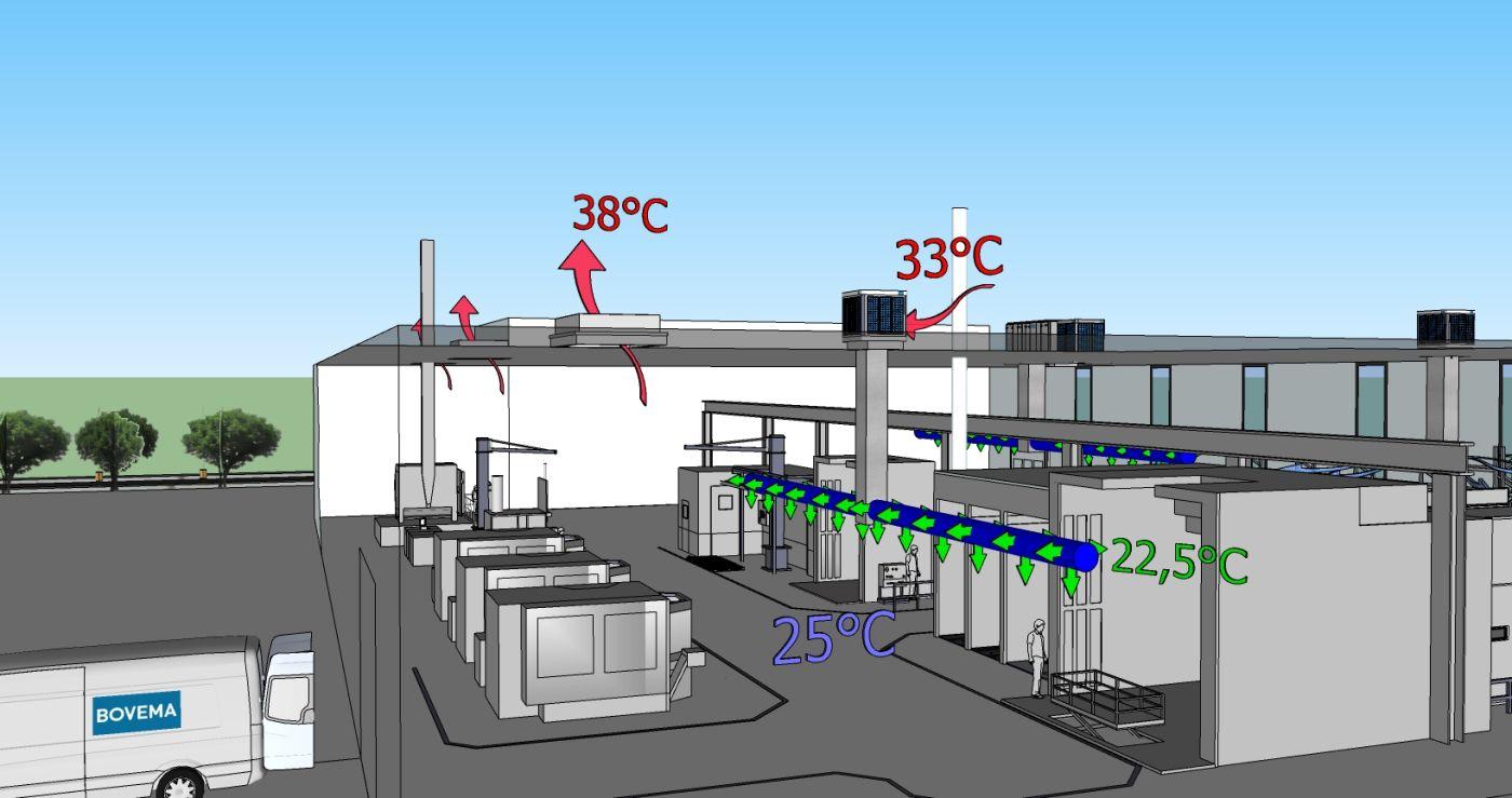 hoe werkt adiabatische koeling
